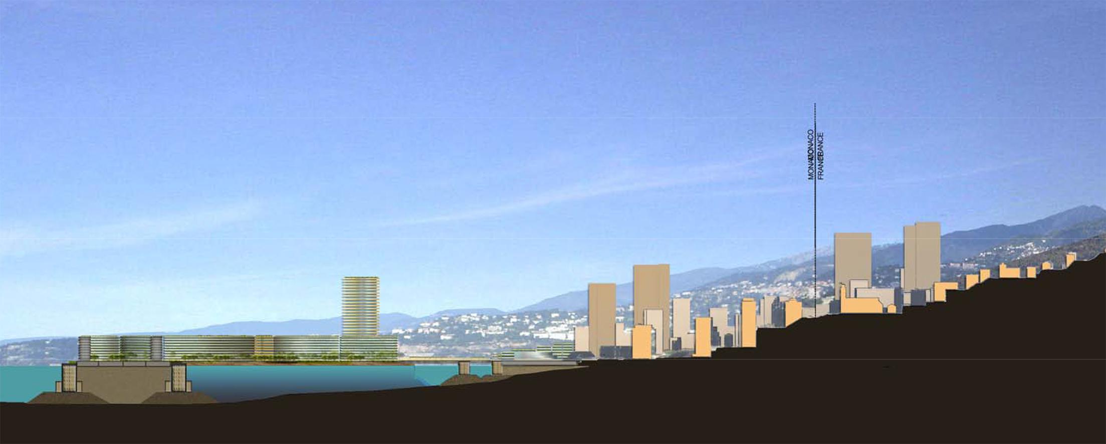 חתך האי ביחס לעיר