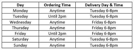 Local Shipping Days.JPG