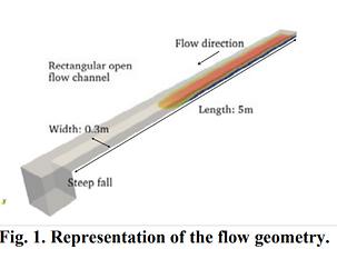 Fluide non-newtonien - 3D EAU.PNG