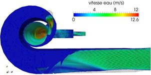 3deau, modelisation CFD, bassin, Résultats de simulation.png