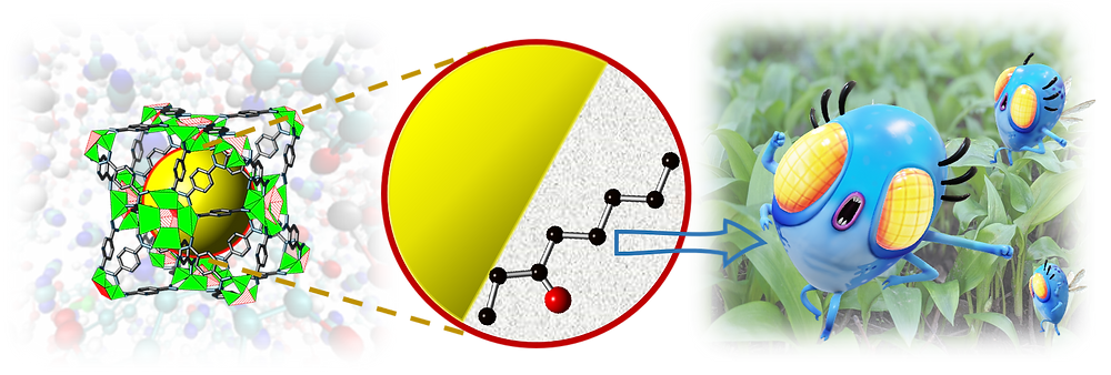 MOF for pesticide delivery