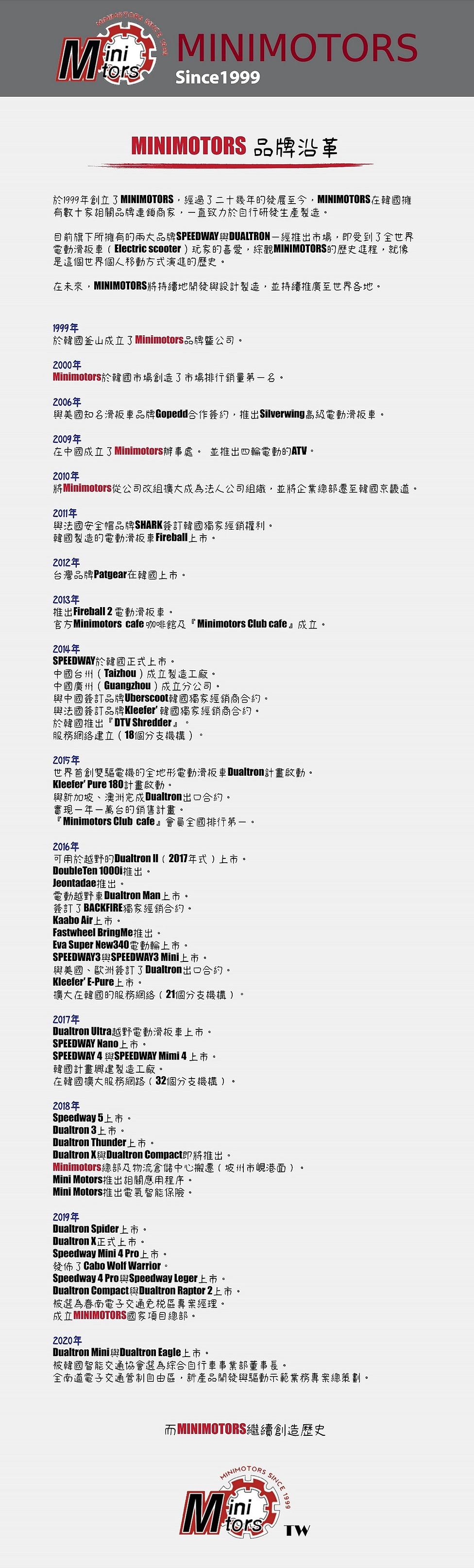 LIGO品牌沿革_MINIMOTORS_電動滑板車_電動滑板車歷史_200816