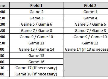 2018 OCWA Playoffs Bracket and Schedule
