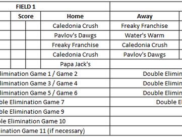 All-Star Tournament Schedule