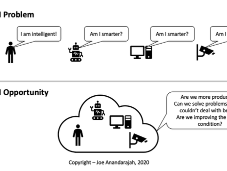 How Semantic Brain's Asperios solves the AI Problem?