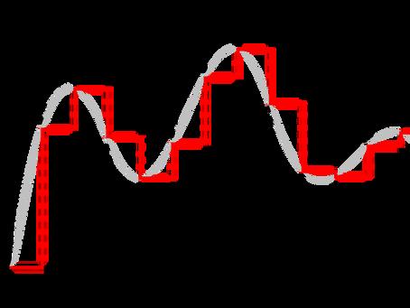 Fonctionnement du convertisseur analogique/numérique Arduino Uno