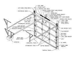 garage-door-parts-diagram.jpg