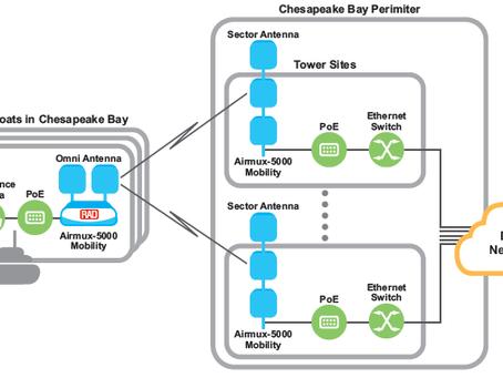 Airmux-5000: Lupavapaa verkko kiinteisiin ja liikkuviin kohteisiin
