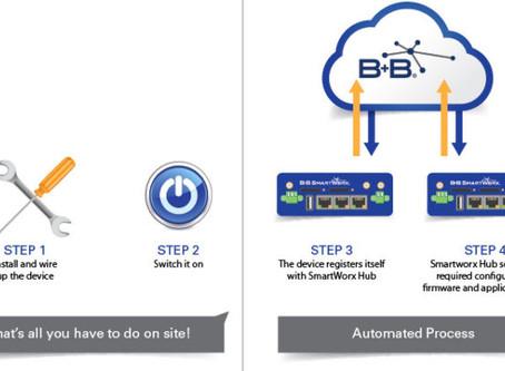 SmartWorx Hub – ammattimainen hallintatyökalu mobiilireitittimille