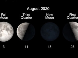 NEW MOON NEW YOU!