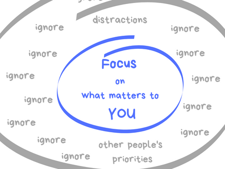 Improve productivity by focusing on what matters the most