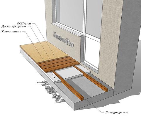 Отделка балконов и лоджий Тула