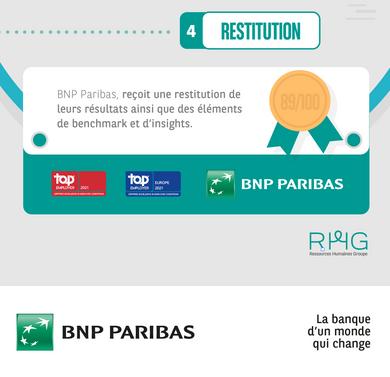 BNPP - TOP EMPLOYER 2021 Restitution