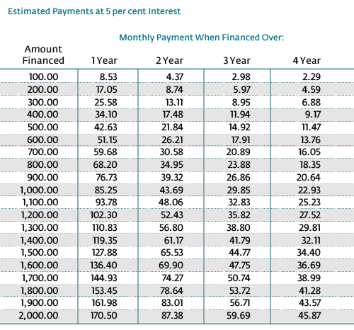 mpi-winter-tire-payment-chart.png