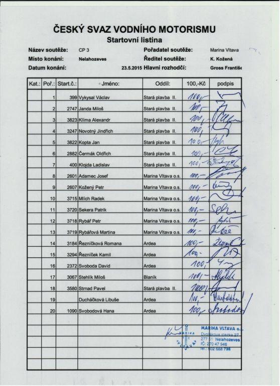Startovní listina CP3 v Nelahozevsi