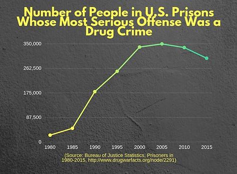 Drug Crimes.jpg