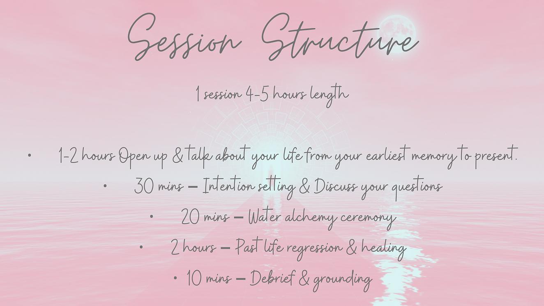 1 session 4-5 hours length · 1-2 hours O