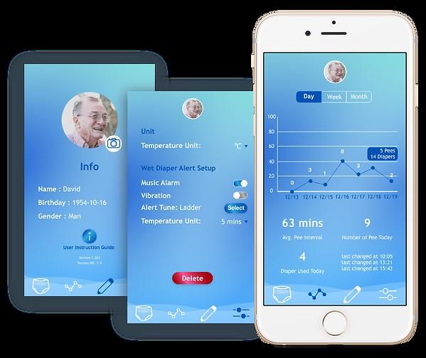 網頁_Elderly_Phone_Chart.png