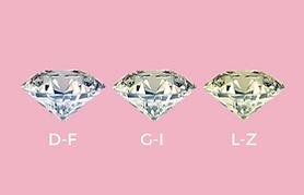 Portada color del diamante.png