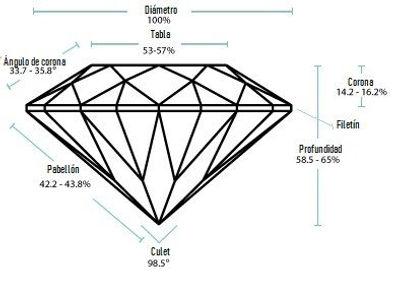 Proporciones-del-diamante01.jpg