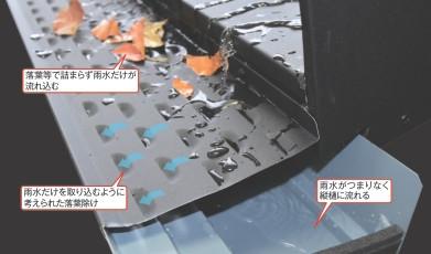 雨樋詰まりの原因を回避