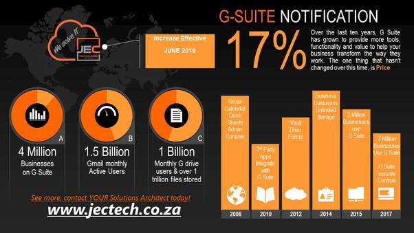 G-Suite - Intelligent Business App