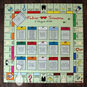 Tableau monopoli