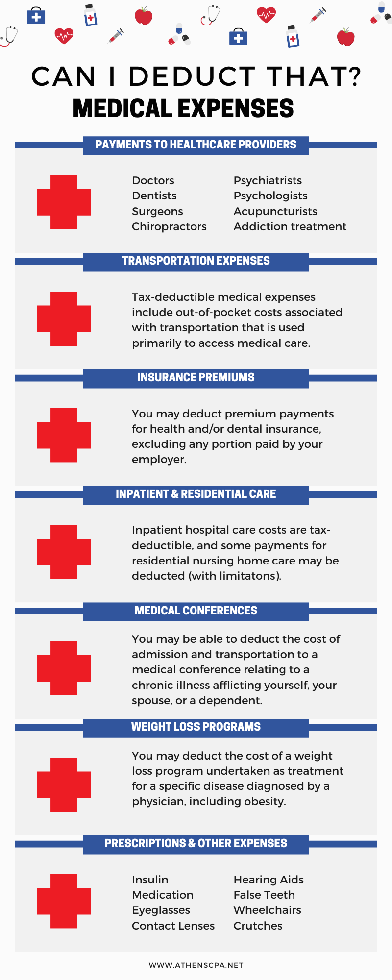 Can I Deduct That? Medical Expenses Infographic
