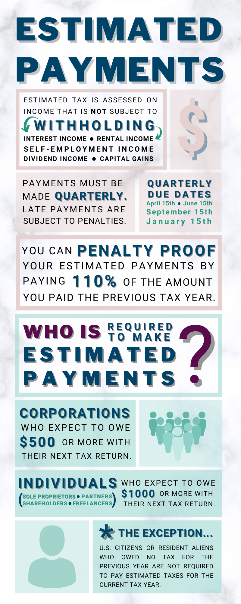 Estimated Payments Infographic