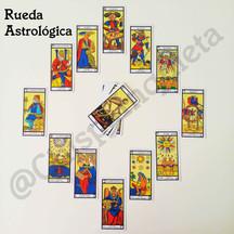 Lectura Astrológica. 20€