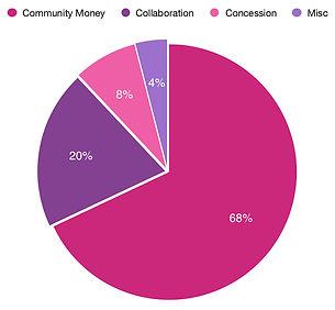 Revenue Chart.jpg