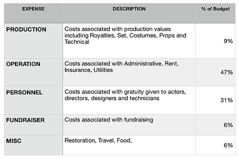 Expense Breakdown.jpg
