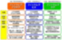 介護予防,健康経営,ひやみかち健康経営宣言,沖縄健康21,フィットレク,いkイコールパートナー