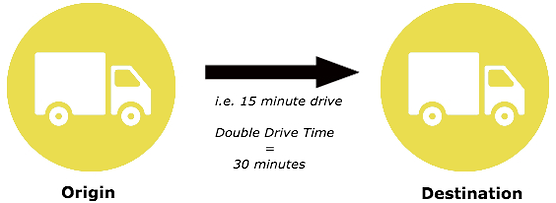 double drive time truck moving movers