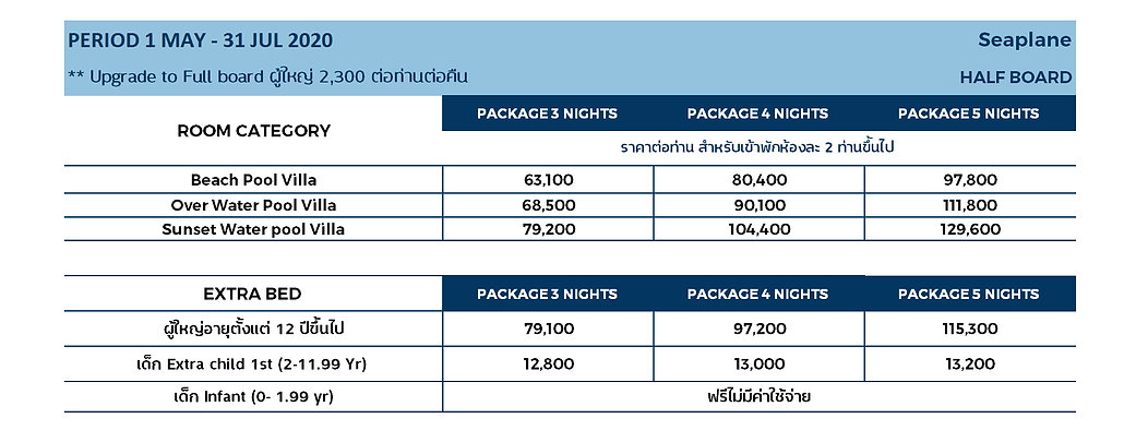 4. Thai Package 1 MAY - 31 JUL 2020.jpg
