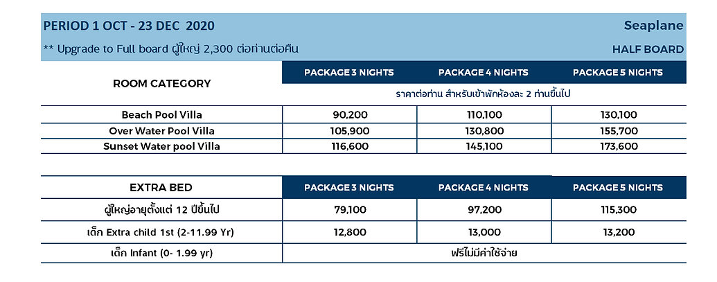 7. Thai Package  1 - 31 OCT 2020.jpg