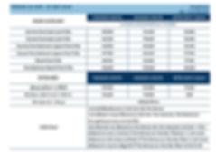 Intercon 20 APR - 30 SEP 2020 - expried