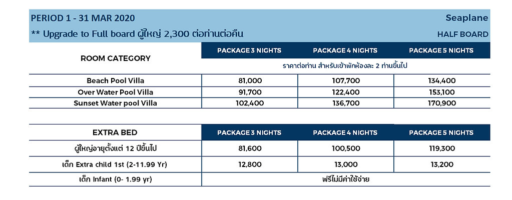 1 .Thai Package  1 - 31 MAR  2020.jpg