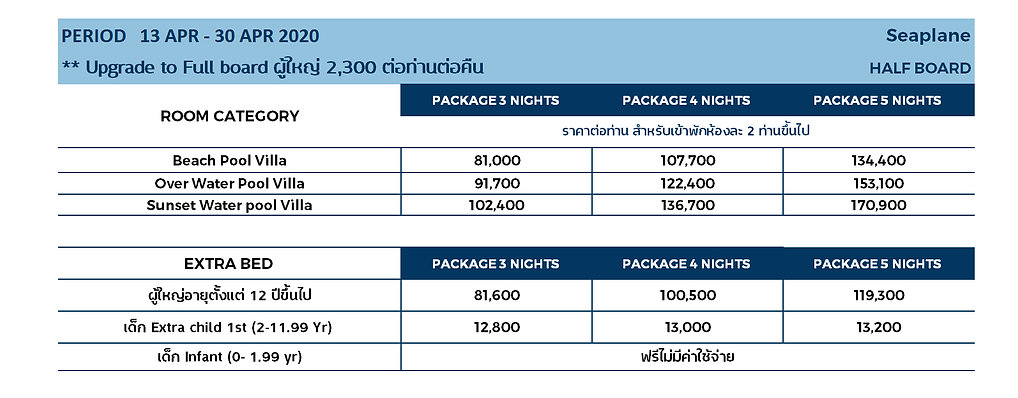 3. Thai Package  13 - 30 APR  2020.jpg