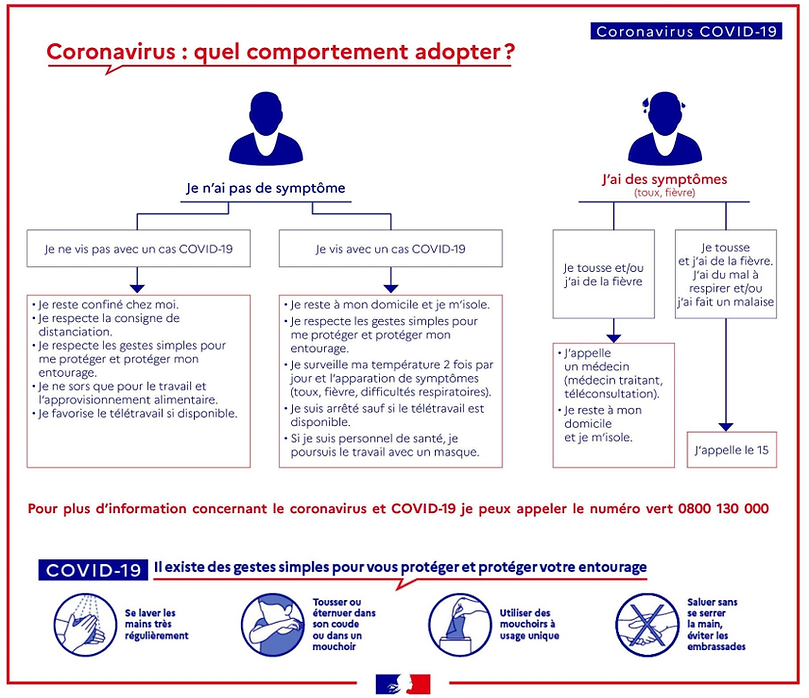 quel-comportement-adopter.png