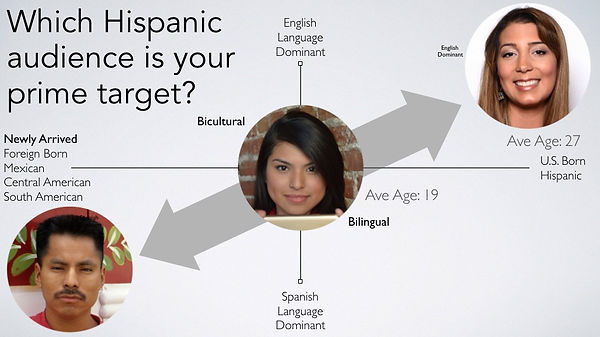 Hispanic-Language (1).jpeg