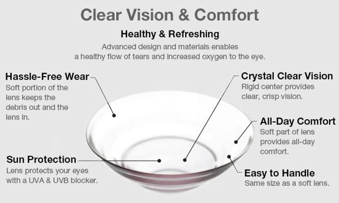UltraHealth Hybrid Contact Lenses