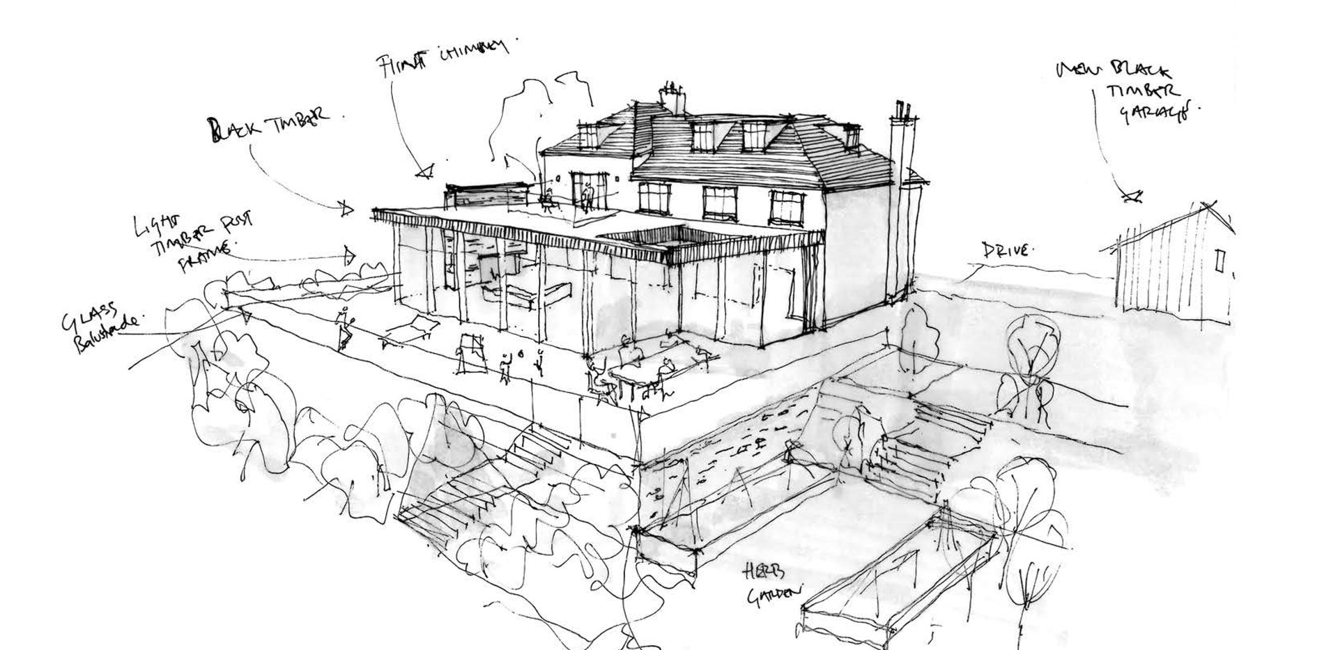 Proposed Addition Sketch