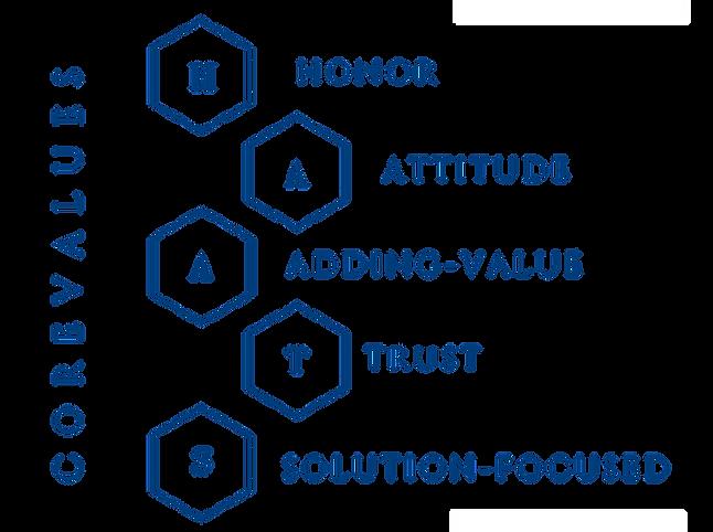 ems core values-2.png