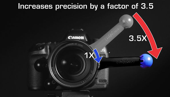 LensShifter dslr and mirrorless camera focus and zoom grip