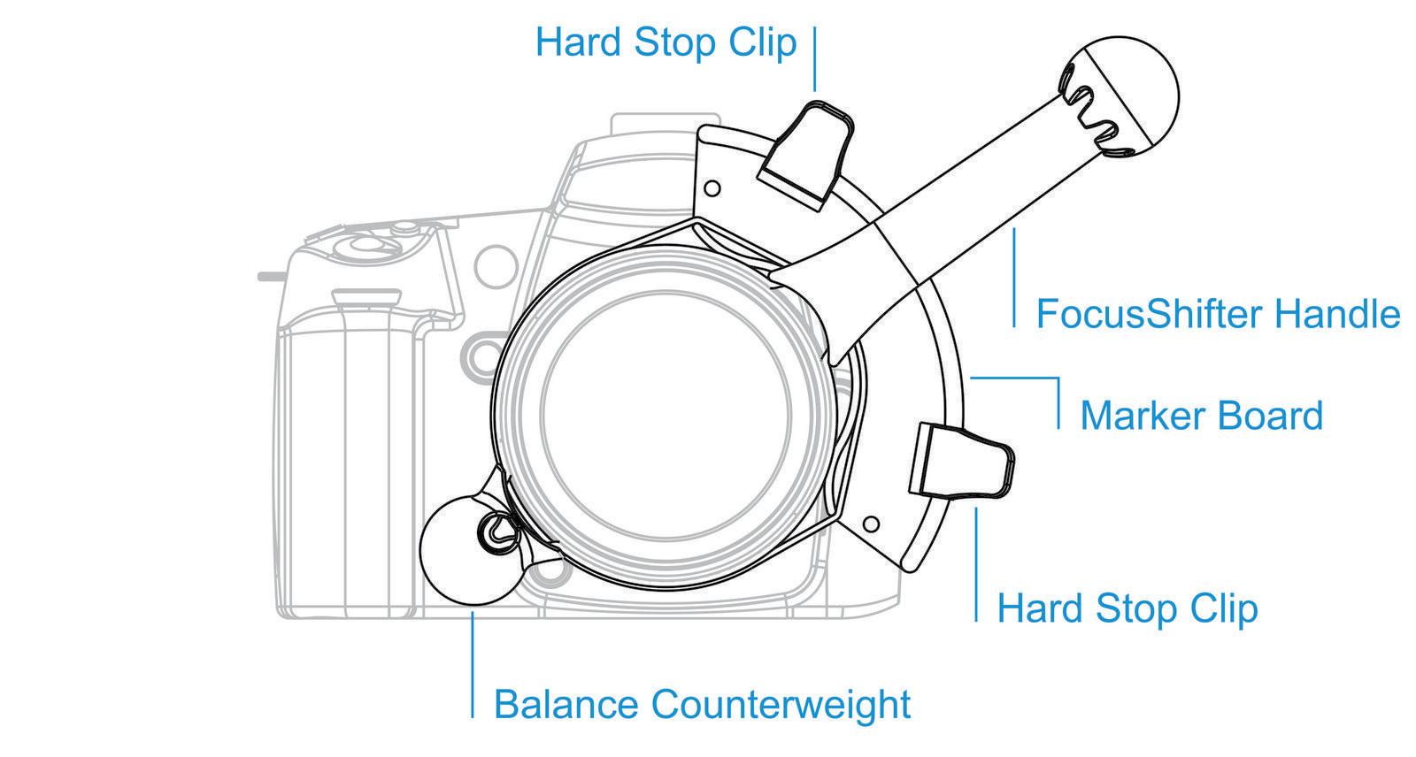 8 - FocusShifter components.jpg