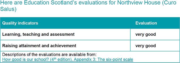 Evaluation Scores.PNG