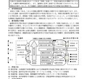 カリキュラム評価の理論と実践  新領域「将棋と伝統文化の時間」の創設 ~将棋の学校教育への導入~