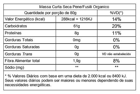 massa_curta.png