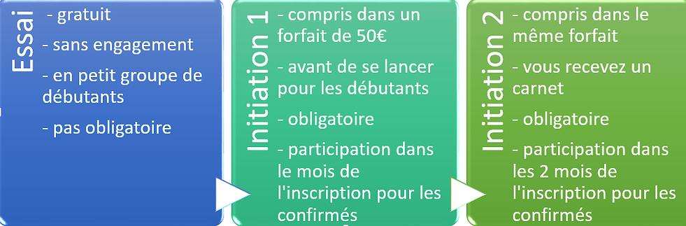 Essai et initiation.png